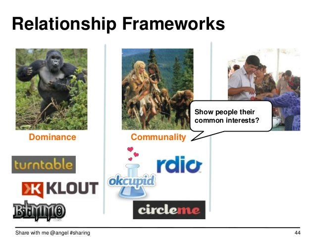 Conversation Frameworks                                             q                                Reciprocal           ...