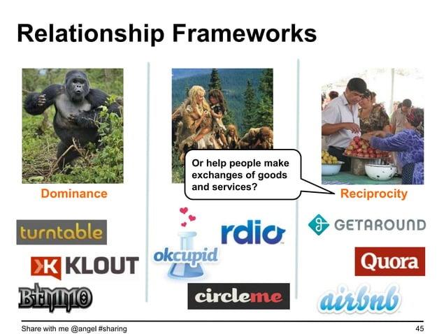 Conversation Frameworks                                Friendships that lead                                to conversatio...
