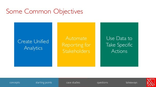 Create Unified Analytics Automate Reporting for Stakeholders Use Data to Take Specific Actions Some Common Objectives 12 c...