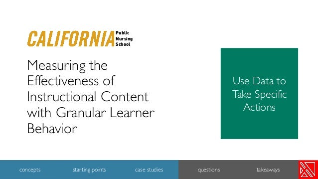 Public Nursing School Measuring the Effectiveness of Instructional Content with Granular Learner Behavior 13 concepts star...