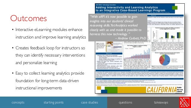 • Interactive eLearning modules enhance instruction and improve learning analytics • Creates feedback loop for instructors...