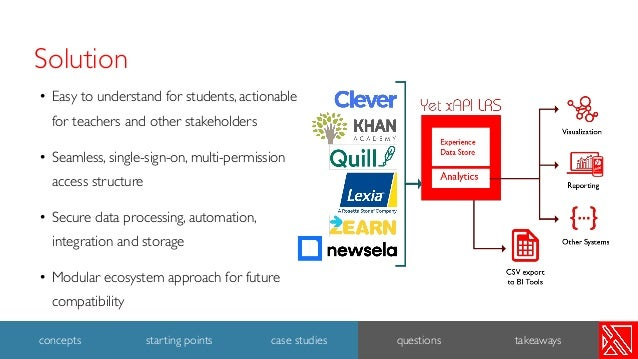 • Easy to understand for students, actionable for teachers and other stakeholders • Seamless, single-sign-on, multi-permis...