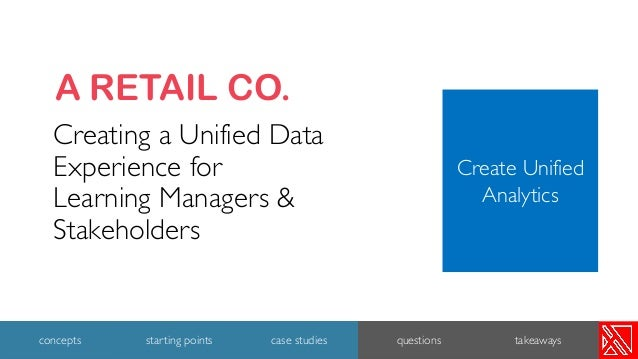 Creating a Unified Data Experience for Learning Managers & Stakeholders A RETAIL CO. 28 concepts starting points case stud...