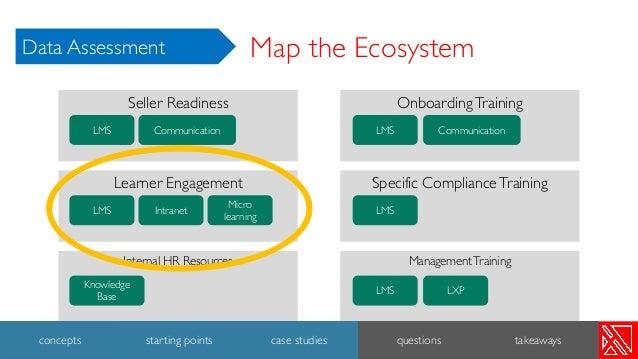 Internal HR Resources ManagementTraining Seller Readiness Learner Engagement OnboardingTraining Specific ComplianceTrainin...