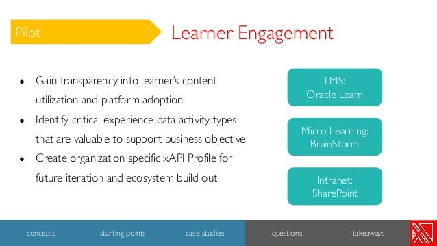 Learner Engagement ● Gain transparency into learner's content utilization and platform adoption. ● Identify critical exper...