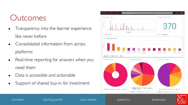 ● Transparency into the learner experience like never before ● Consolidated information from across platforms ● Real-time ...