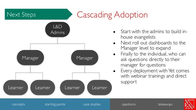 Cascading Adoption ● Start with the admins to build in- house evangelists ● Next roll out dashboards to the Manager level ...