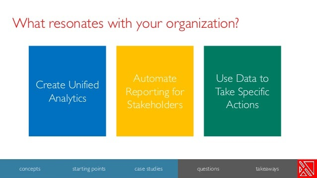 Create Unified Analytics Automate Reporting for Stakeholders Use Data to Take Specific Actions What resonates with your or...
