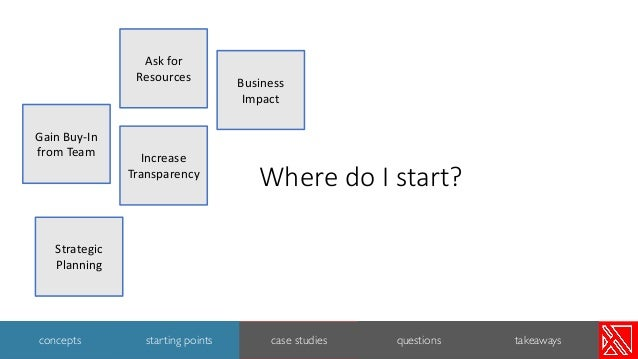 Where do I start? Increase Transparency Business Impact Gain Buy-In from Team Strategic Planning Ask for Resources 6 conce...
