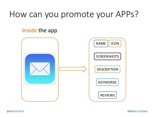 Let's start with… Inside the app  ¡Hola que ASO!  @vestorach  #NSBarcelona