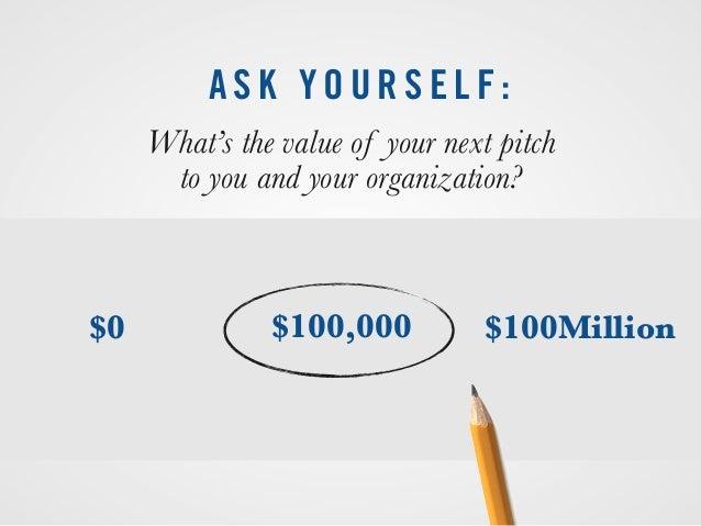 How To Win That Next Sales Presentation - @High_Spark @cliffatkinson Slide 2