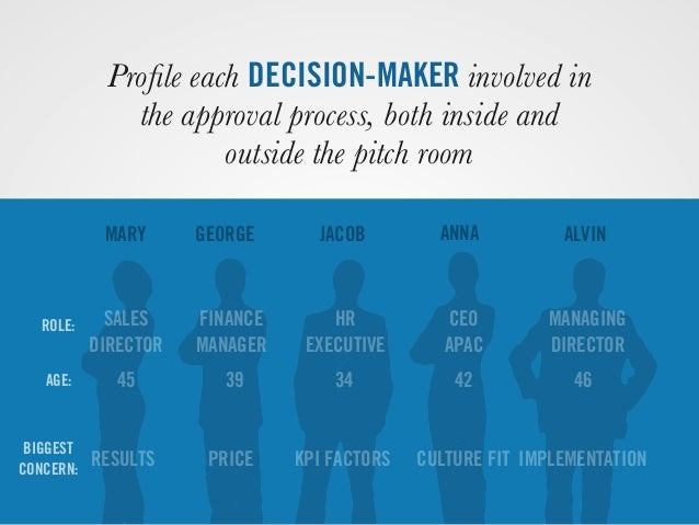 Profile each DECISION-MAKER involved in the approval process, both inside and outside the pitch room MARY GEORGE JACOB ANNA...