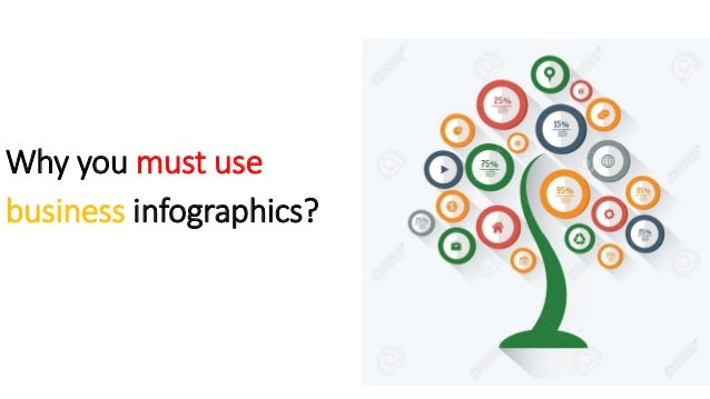 Why you must use business infographics?