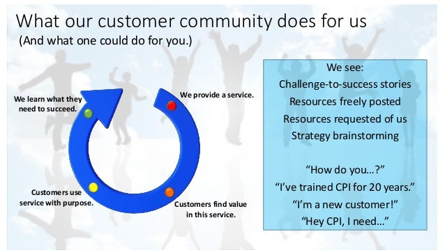 What our customer community does for us (And what one could do for you.) We see: Challenge-to-success stories Resources fr...