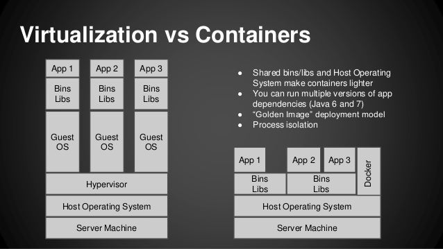 Why you're going to fail running java on docker!