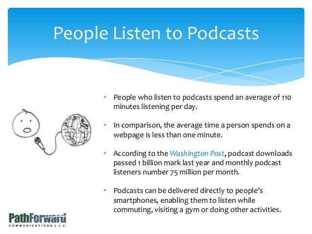 People Listen to Podcasts • People who listen to podcasts spend an average of 110 minutes listening per day. • In comparis...