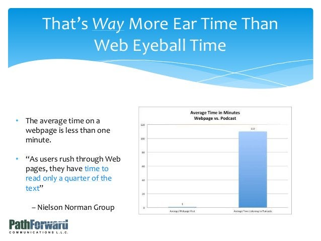 """That's Way More Ear Time Than Web Eyeball Time • The average time on a webpage is less than one minute. • """"As users rush t..."""