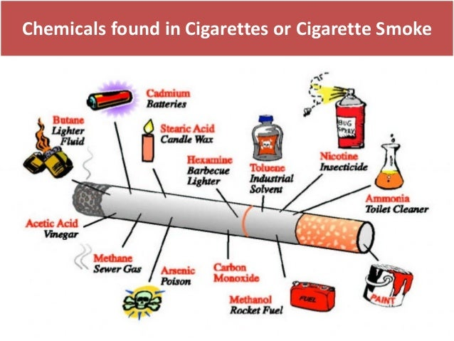 everyone should quit smoking tabacco And the effects on lungs don't stop there the person is replaced with a drawing of lungs smoking cigarettes affects nearly every organ in your body.
