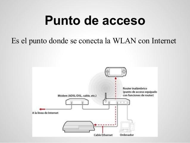 Punto de accesoEs el punto donde se conecta la WLAN con Internet