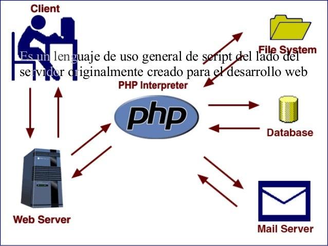 Es un lenguaje de uso general de script del lado delservidor originalmente creado para el desarrollo web