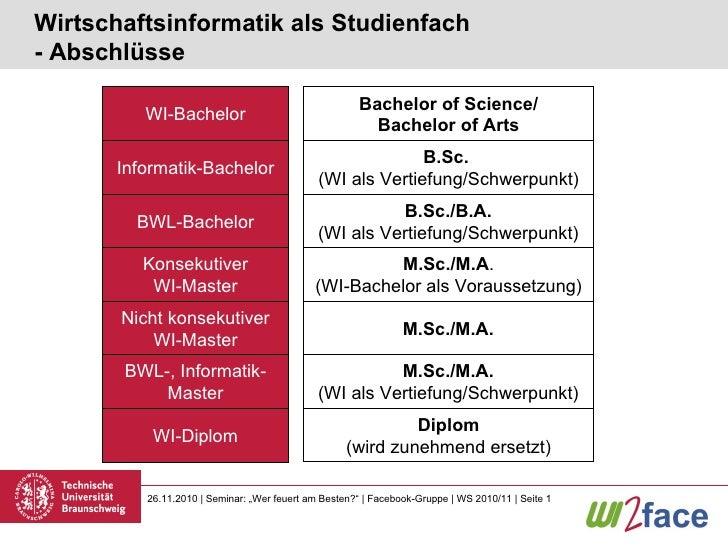 Wirtschaftsinformatik als Studienfach - Abschlüsse WI-Bachelor Informatik-Bachelor BWL-Bachelor Konsekutiver WI-Master WI-...
