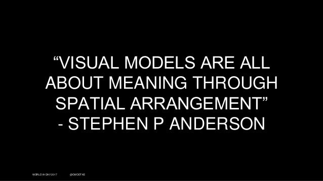 """WORLD IA DAY 2017 @CWODTKE """"VISUAL MODELS ARE ALL ABOUT MEANING THROUGH SPATIAL ARRANGEMENT"""" - STEPHEN P ANDERSON"""