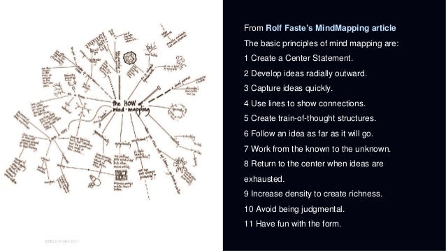 01 WORLD IA DAY 2017 HEADER OF THIS PAGE From Rolf Faste's MindMapping article The basic principles of mind mapping are: 1...