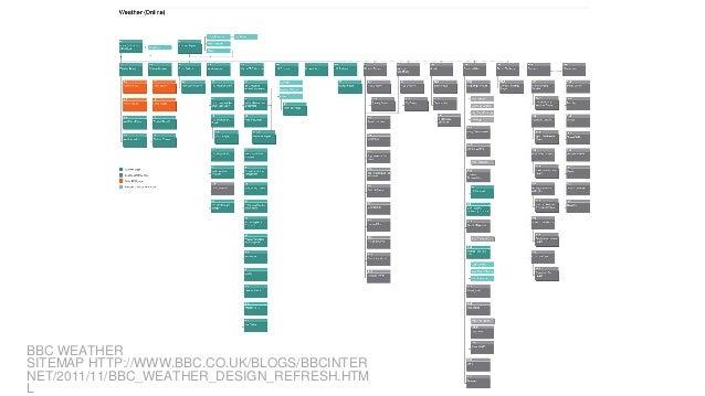 WORLD IA DAY 2017 @CWODTKE BBC WEATHER SITEMAP HTTP://WWW.BBC.CO.UK/BLOGS/BBCINTER NET/2011/11/BBC_WEATHER_DESIGN_REFRESH....