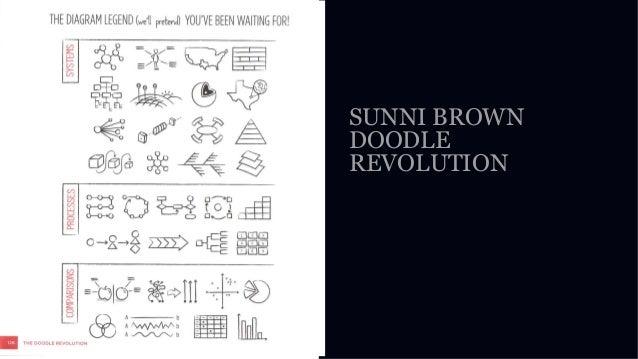 01 WORLD IA DAY 2017 SUNNI BROWN DOODLE REVOLUTION
