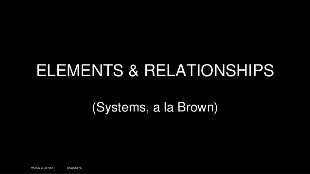 WORLD IA DAY 2017 @CWODTKE ELEMENTS & RELATIONSHIPS (Systems, a la Brown)