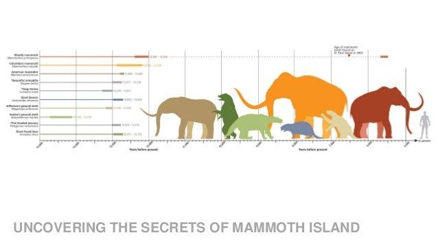 WORLD IA DAY 2017 @CWODTKE UNCOVERING THE SECRETS OF MAMMOTH ISLAND