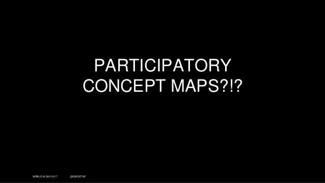 WORLD IA DAY 2017 @CWODTKE PARTICIPATORY CONCEPT MAPS?!?