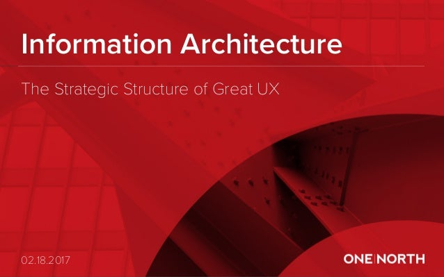 Information Architecture 02.18.2017 The Strategic Structure of Great UX