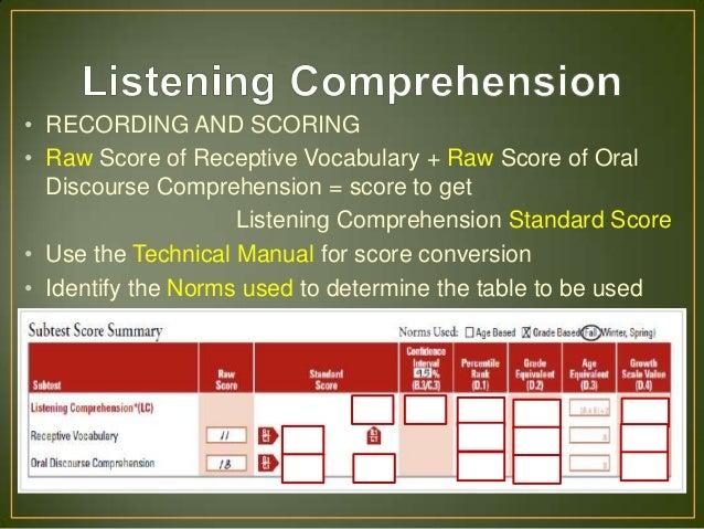 wiat iii indtest report rh slideshare net wiat 3 technical manual wiat iii technical manual online