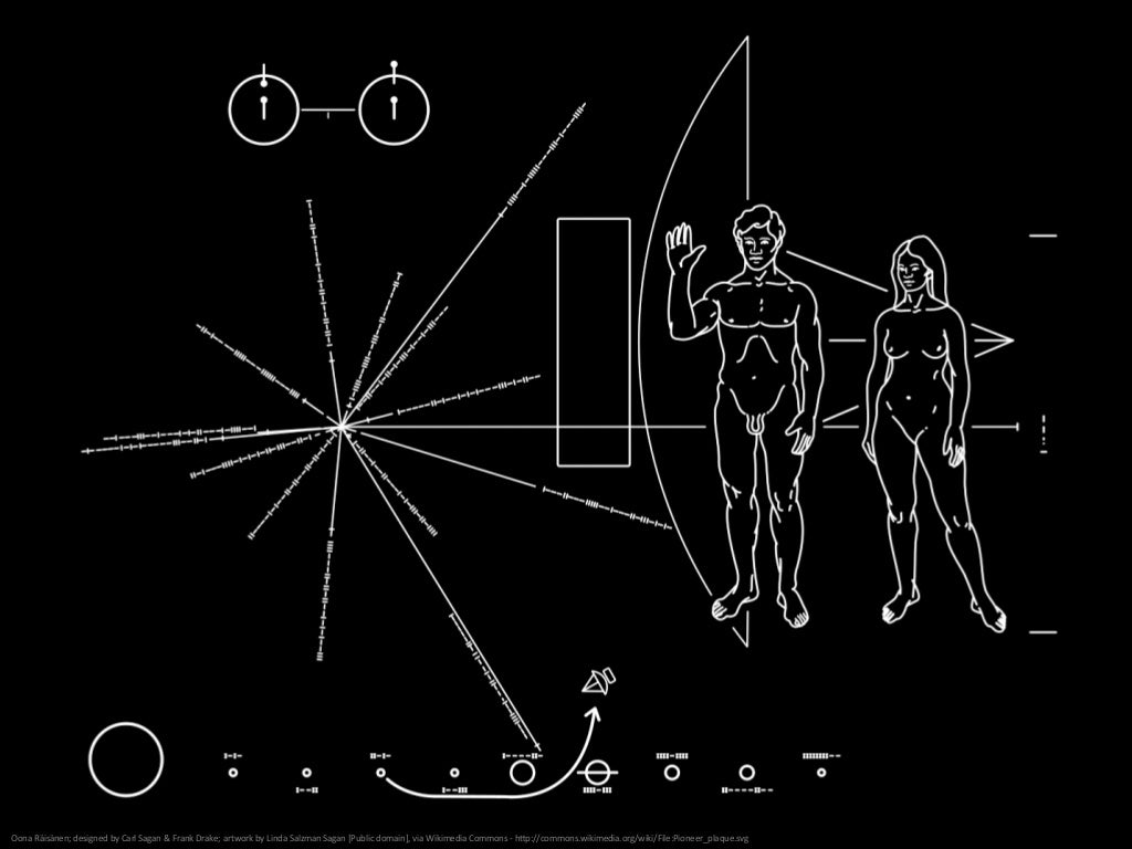 Stephen Fowler Solar System Diagrams