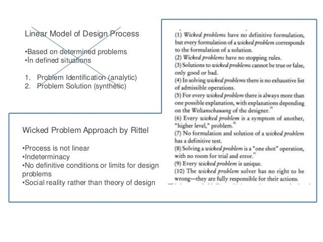 Linear Model of Design Process •Based on determined problems •İn defined situations 1. Problem Identification (analytic) 2...