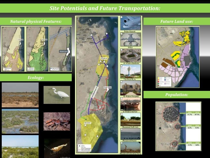 Site Potentials and Future Transportation:Natural physical Features:                                      Future Land use:...