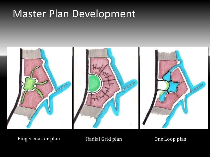 Master Plan DevelopmentFinger master plan   Radial Grid plan   One Loop plan
