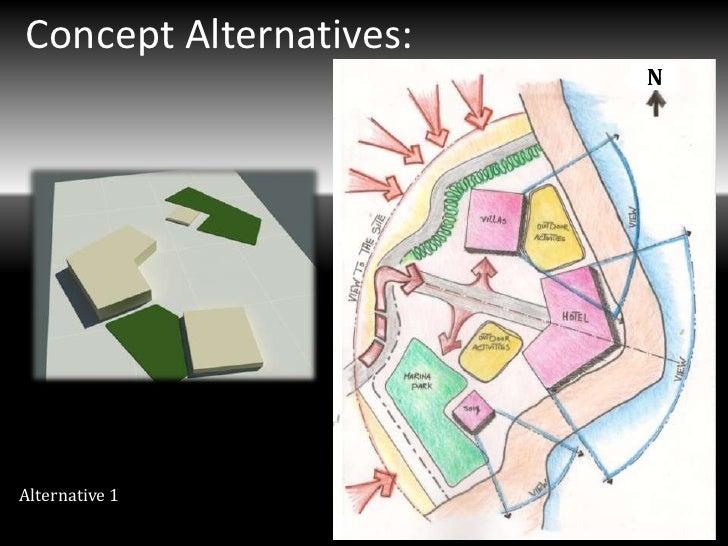 Concept Alternatives:                        N                        NAlternative 1