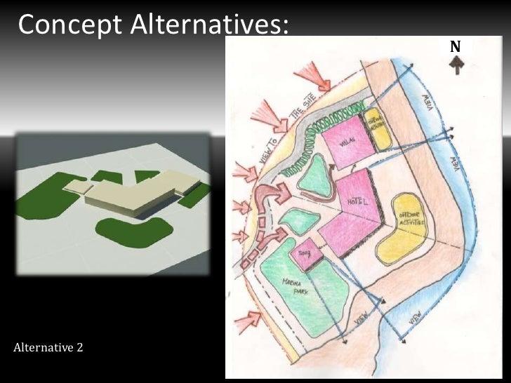 Concept Alternatives:                        N                        NAlternative 2