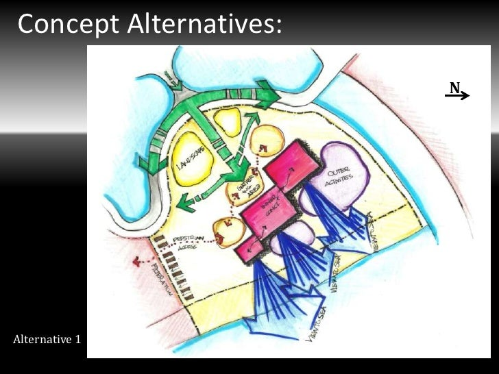 Concept Alternatives:                        NAlternative 1