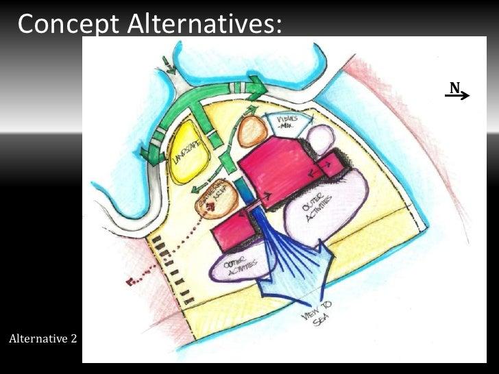 Concept Alternatives:                         NAlternative 2