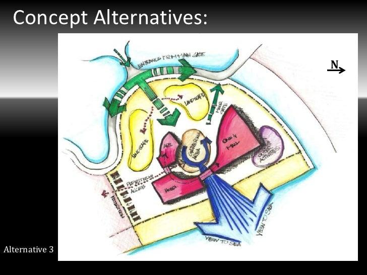 Concept Alternatives:                          NAlternative 3