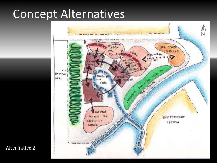 Concept AlternativesAlternative 2