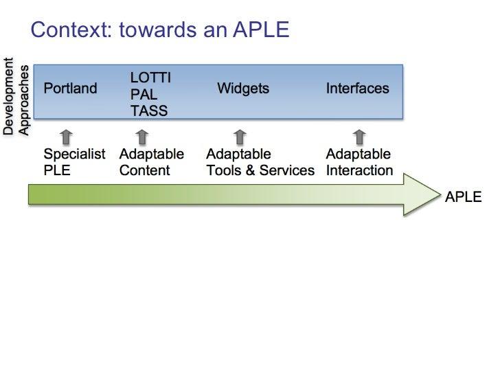 Wide BSI/JISC Accessibility SIG meeting presentation Slide 3