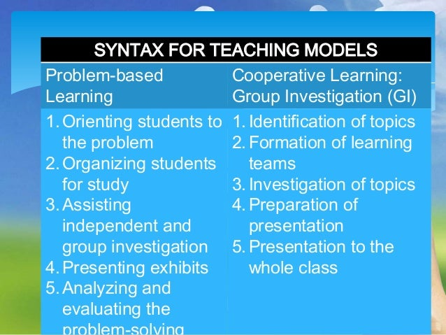 Collaborative Group Teaching Model ~ Widely applicable teaching models instructional