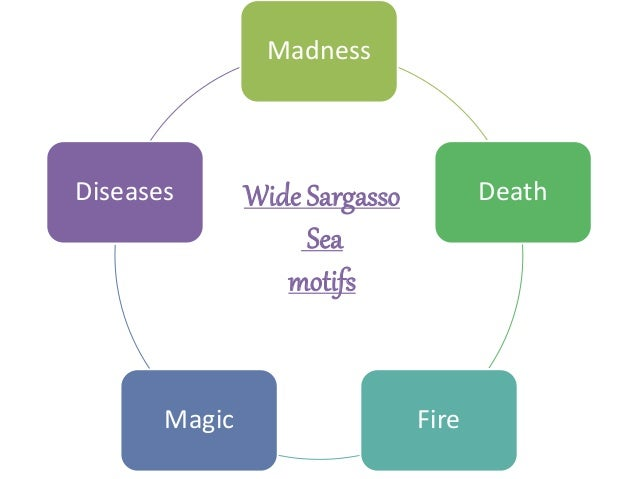 wide sargasso sea changing ways essay And find homework help for other wide sargasso sea questions at enotes   etexts research paper topics  revisionist, of course, means it was written  with a change  in one way, rhys takes the tragic but antagonistic figure of  antoinette from jane eyre and turns her into a sympathetic victim due to the  isolation and.