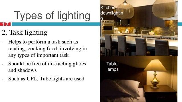 Pleasing Artificial Lighting Home Interior And Landscaping Spoatsignezvosmurscom