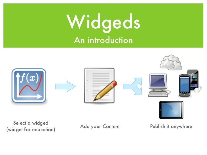 Widgeds                         An introduction   Select a widged                          Add your Content   Publish it a...