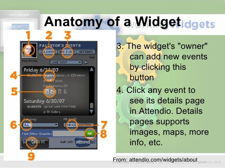 Anatomy of a Widget <ul><li>3. The widget's &quot;owner&quot; can add new events by clicking this button  </li></ul><ul><l...